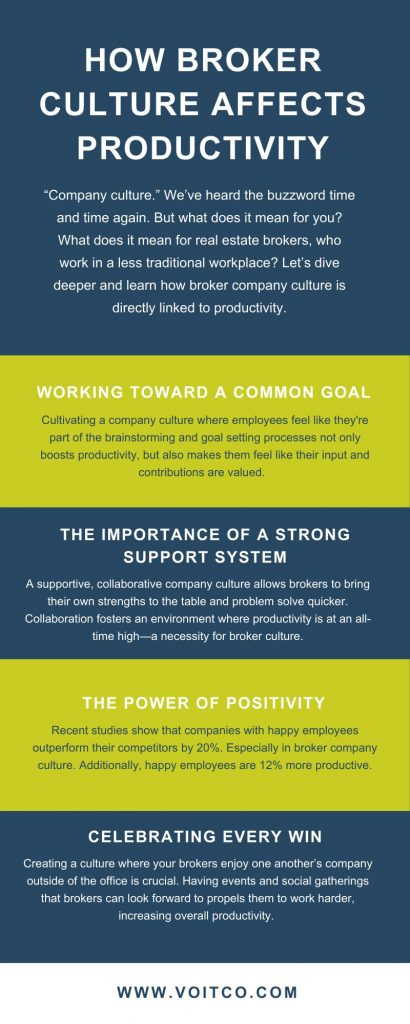 How Broker Culture Affects Productivity