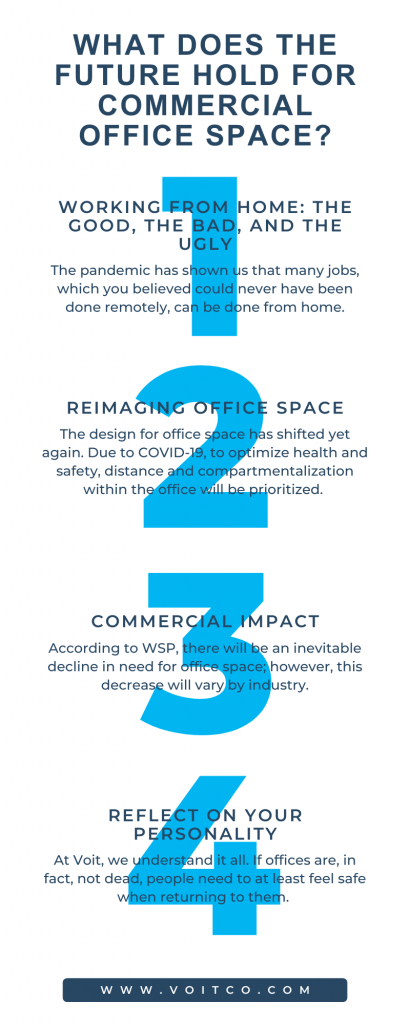 Future of Commercial Office Space