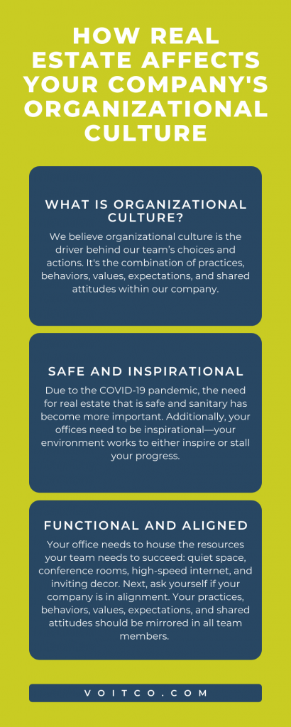 How Real Estate Affects Your Company's Organizational Culture