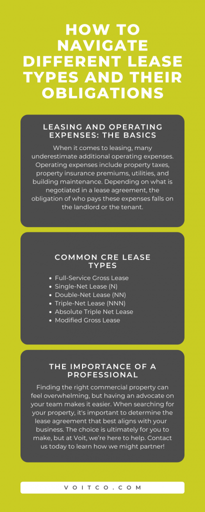 Lease Types and Obligations
