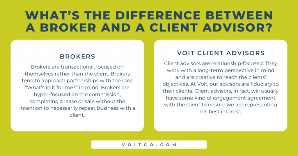 Voit Client Advisors