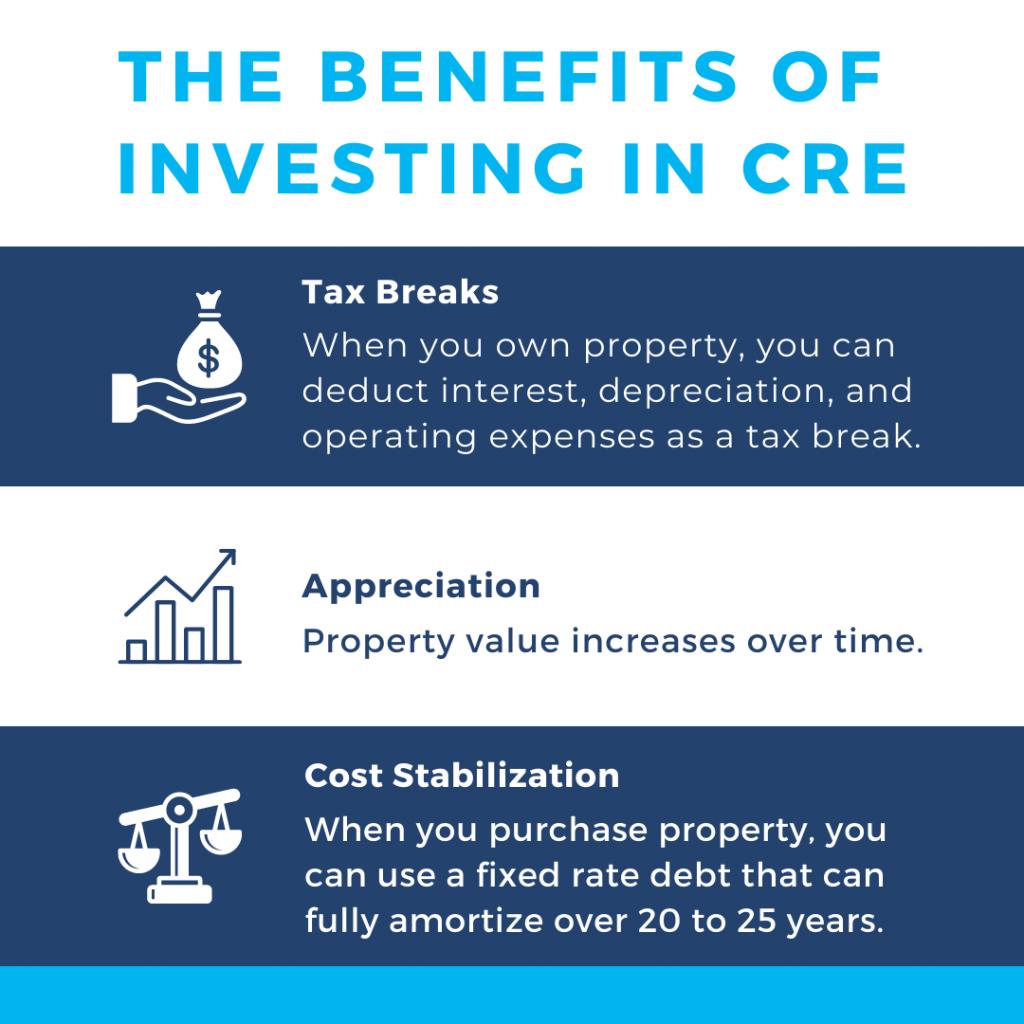 Invest in CRE